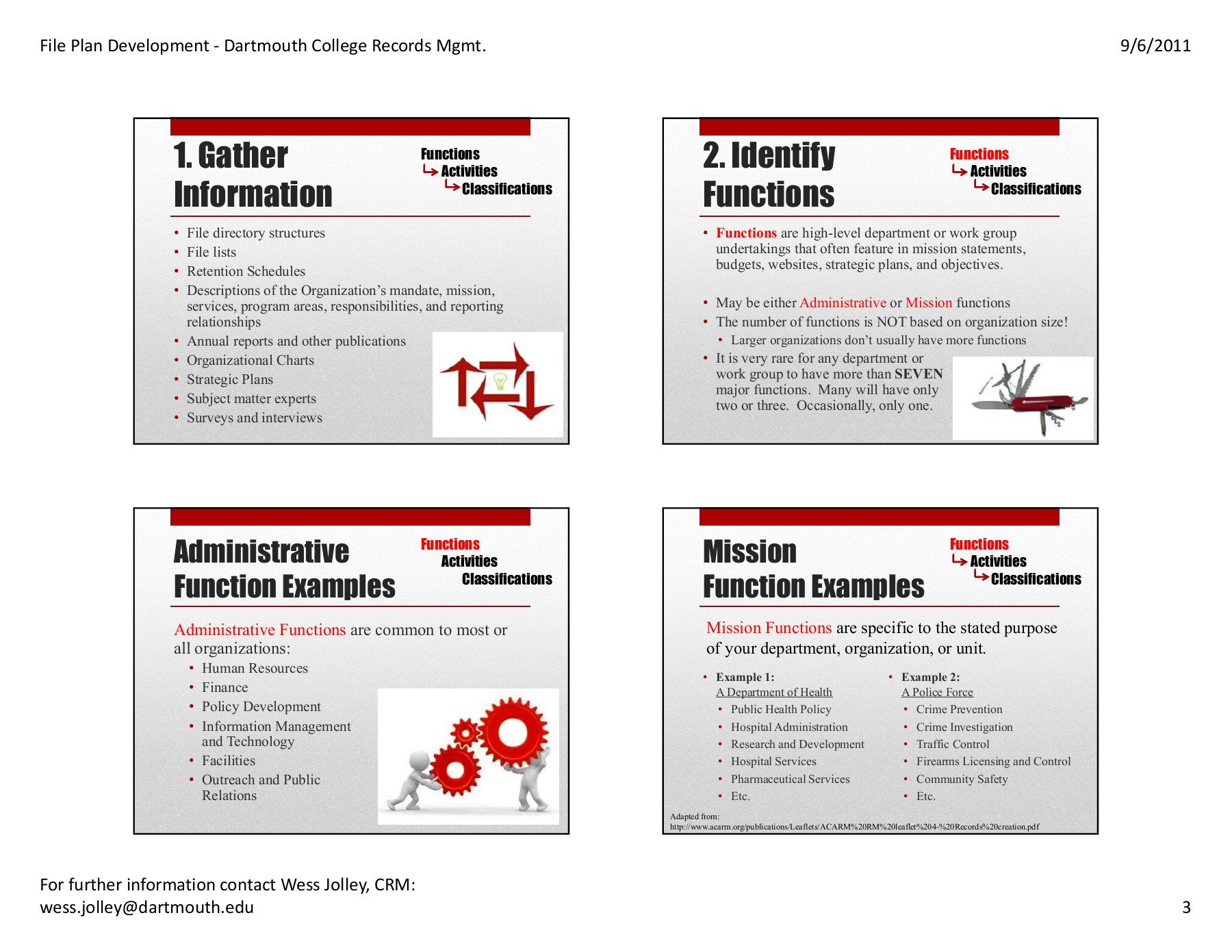 Fileplanslides Pages 1 9 Text Version Anyflip