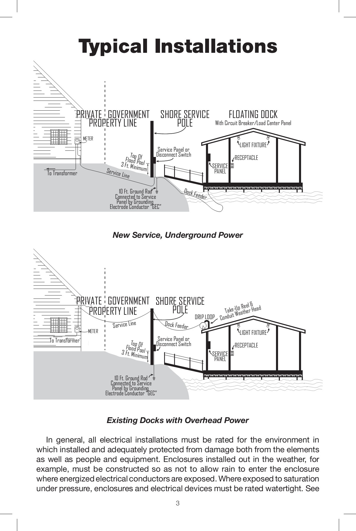 Dock Electrical Systems 03 June 2013 Pages 1 - 12 - Text Version