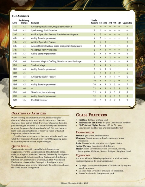 5e Revised Artificer Gm Binder Pages 1 42 Text Version Anyflip Spells rules create a spell browse homebrew. anyflip