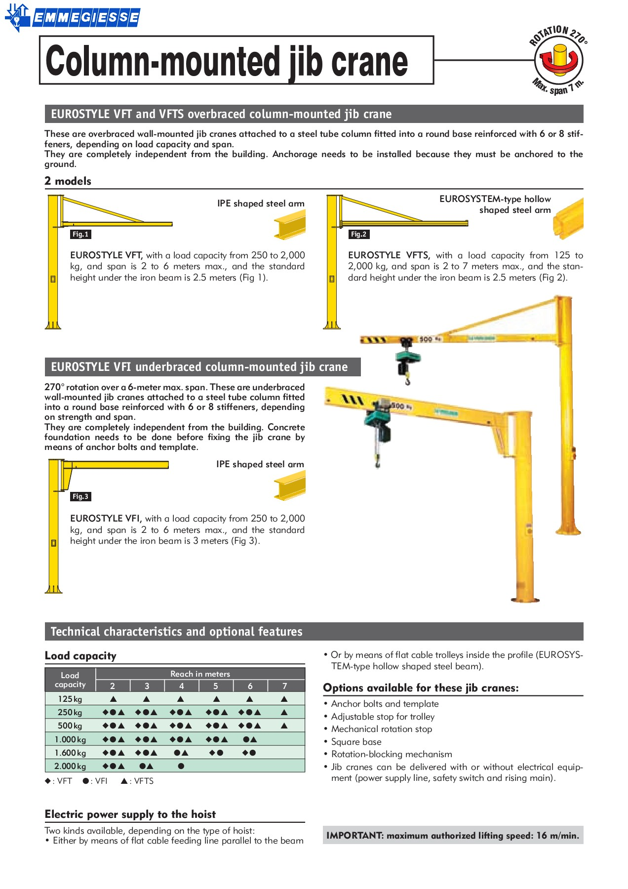 Jib cranes: mounted on a wall or on a column, with total