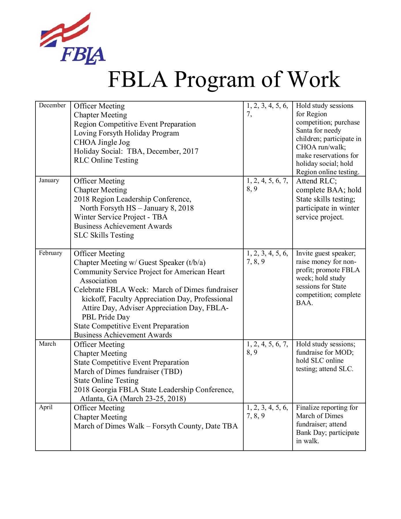 Fbla competitive events prizes for teens