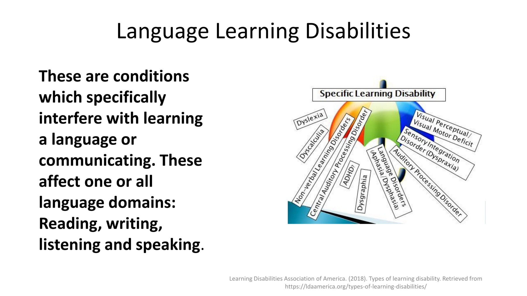 Types Of Learning Disabilities >> Educ 555 Pages 1 8 Text Version Anyflip