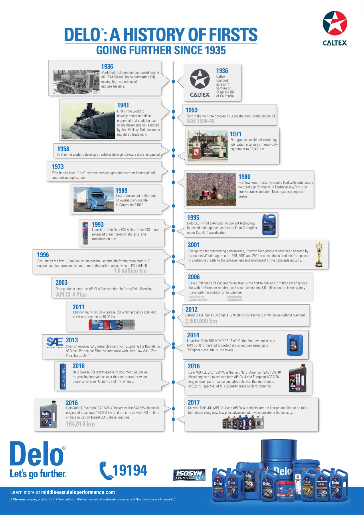 PetroPulse Issue 6 Pages 1 - 36 - Text Version | AnyFlip