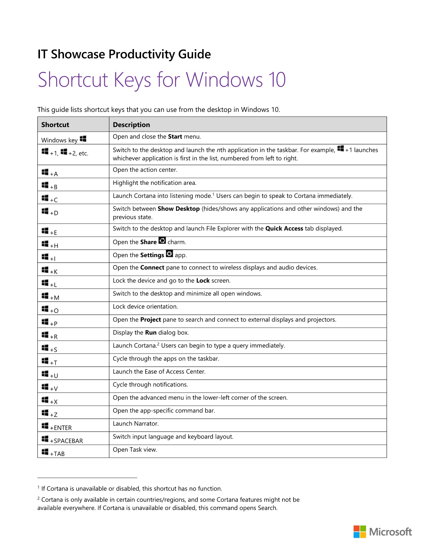 42-Windows-10-Hotkeys Pages 1 - 2 - Text Version | AnyFlip