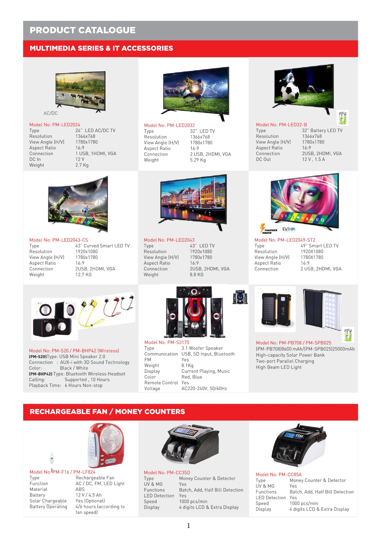 catalogue updated 2018_low Pages 1 - 8 - Text Version | AnyFlip