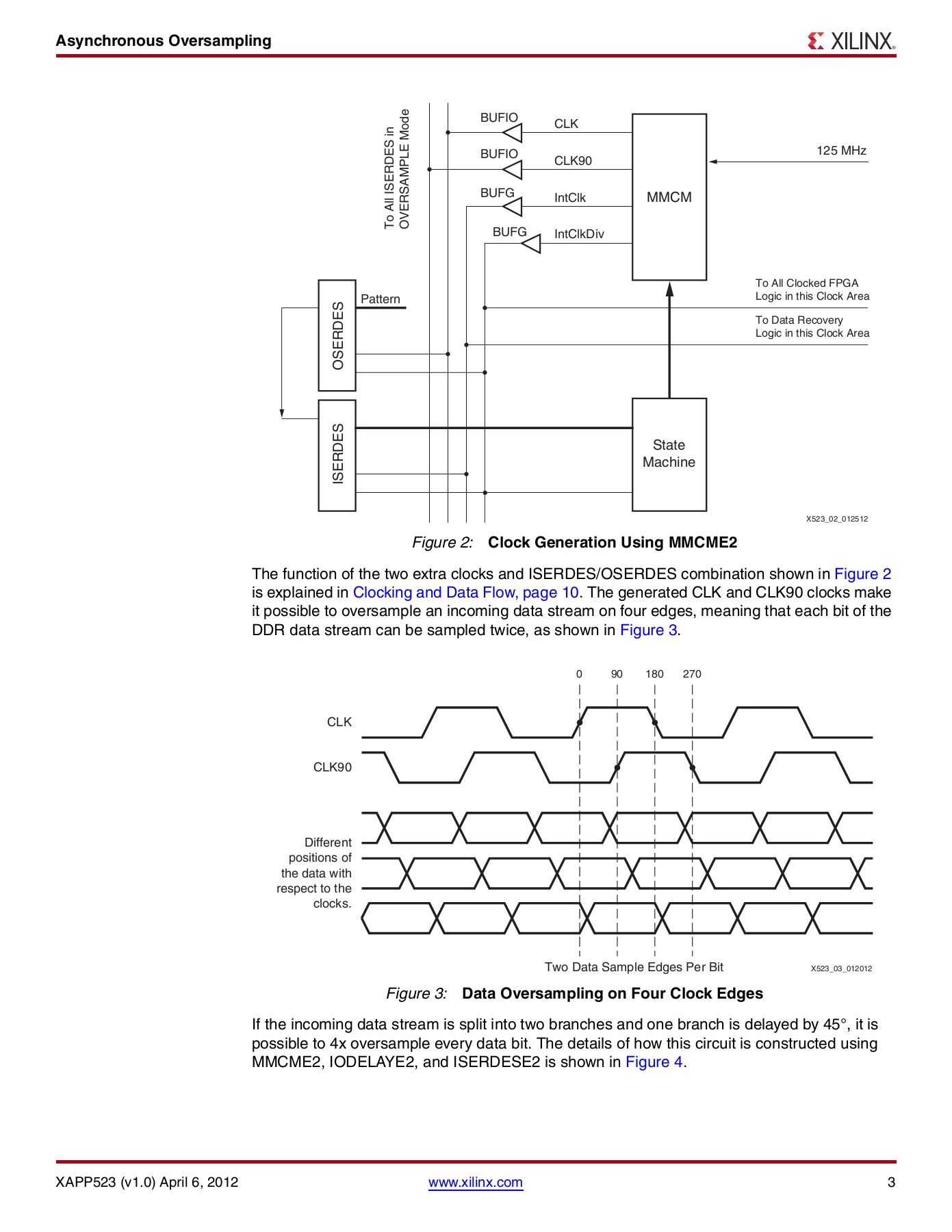 LVDS 4x Asynchronous Oversampling Using 7 Series FPGAs Pages