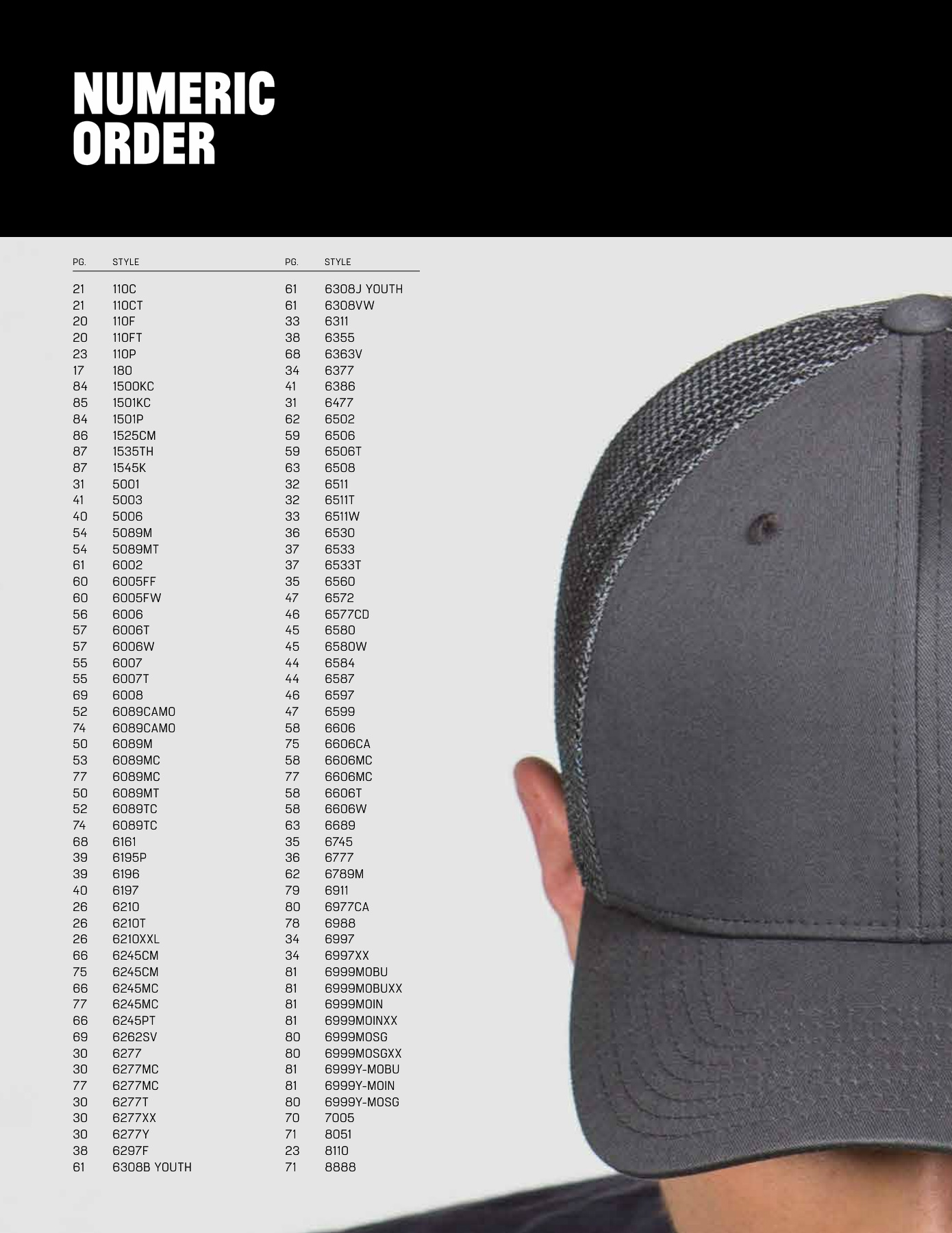 ee87f0d0 Flexfit Headwear Pages 1 - 50 - Text Version | AnyFlip