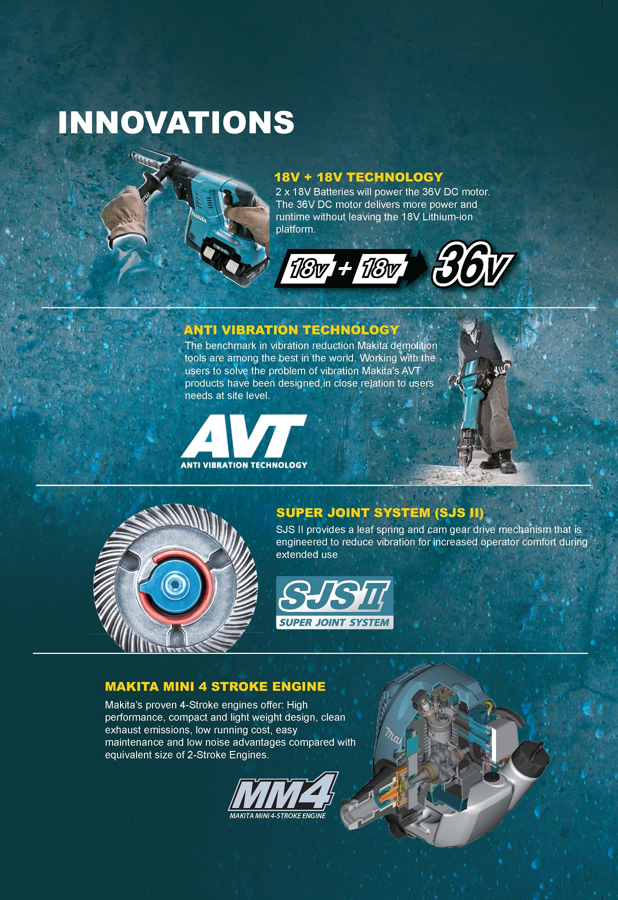 Makita General Catalog Pages 1 - 50 - Text Version  e471512c22d