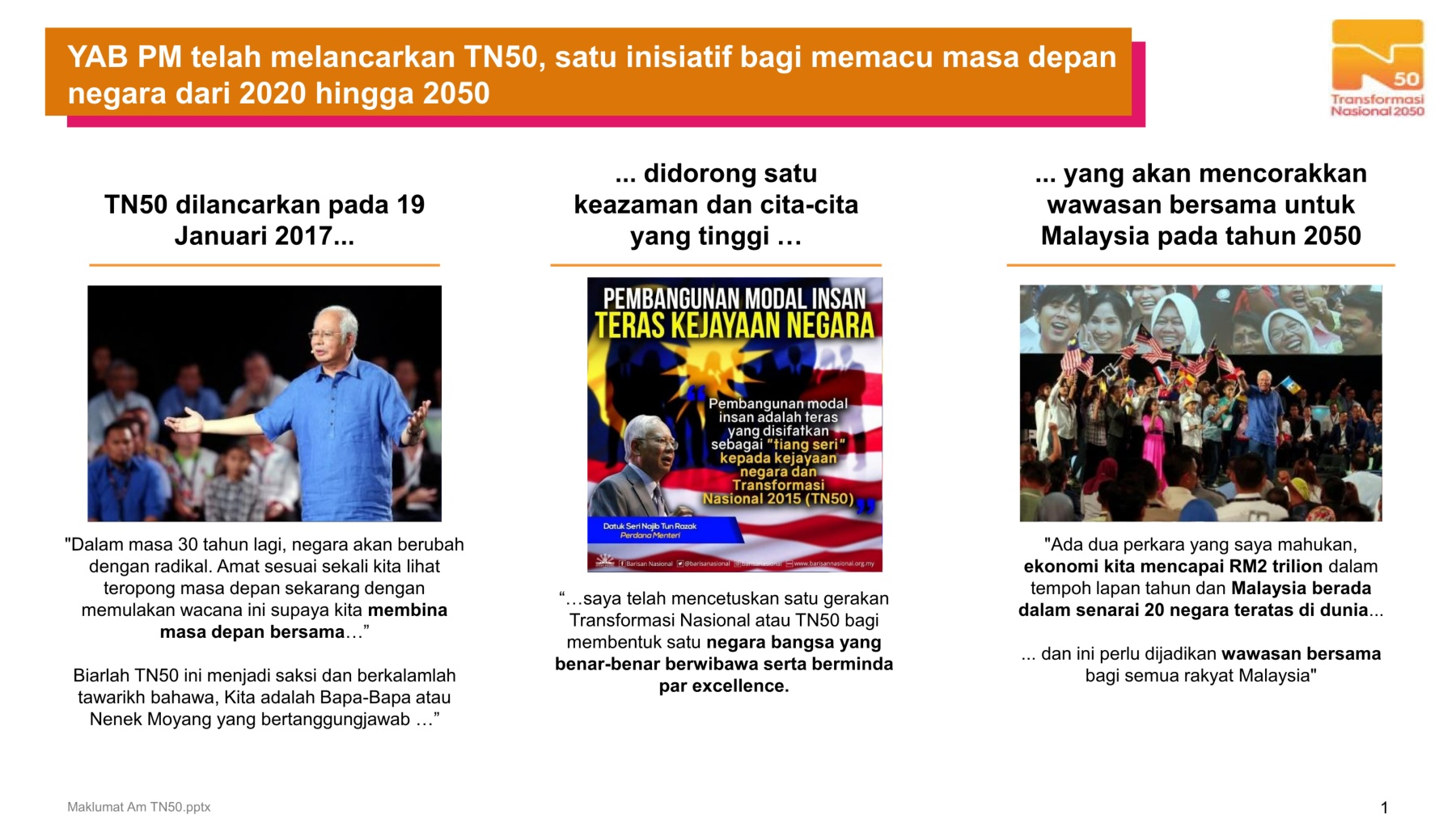 Info Ringkas Tn50 Pages 1 14 Text Version Anyflip