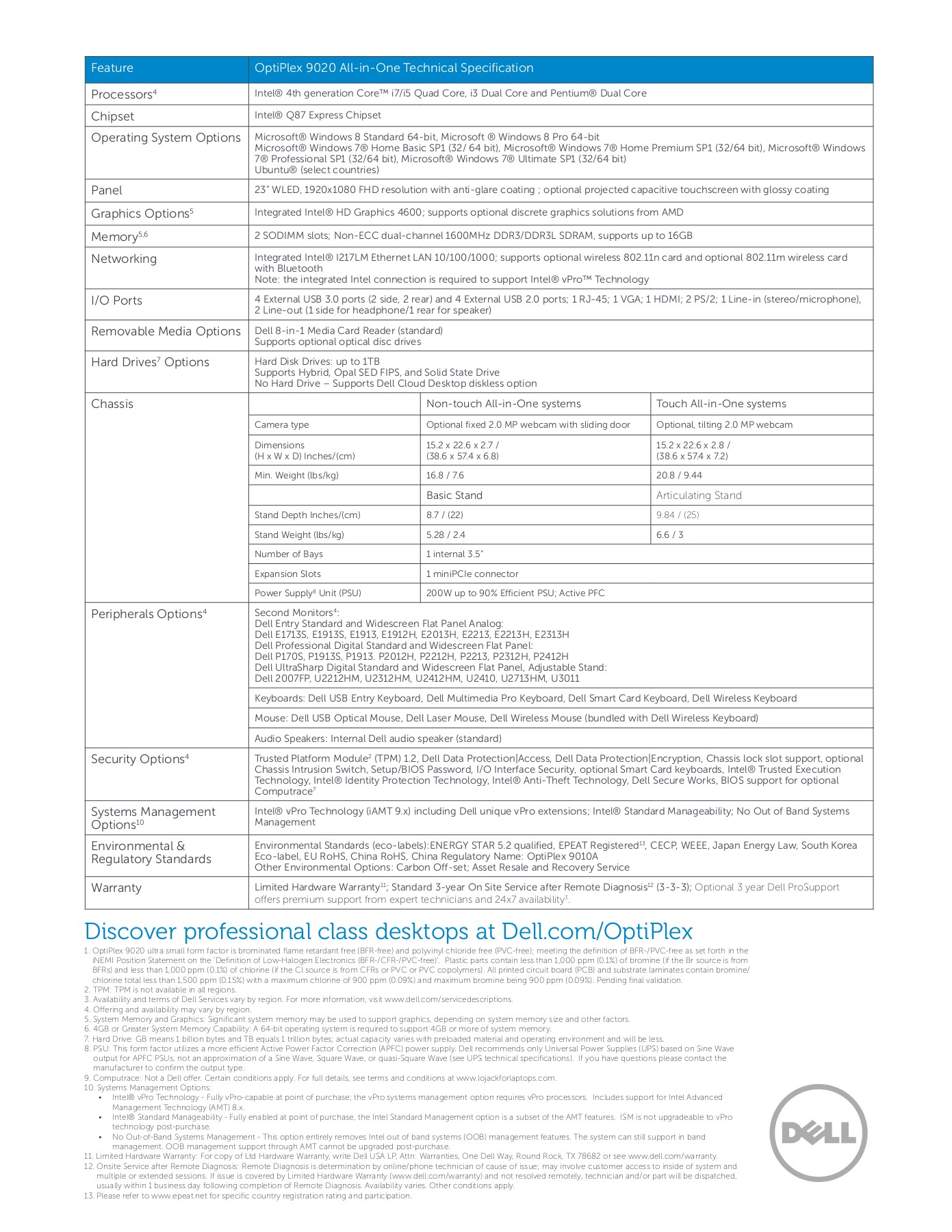 Dell OptiPlex 9020 Pages 1 - 3 - Text Version | AnyFlip