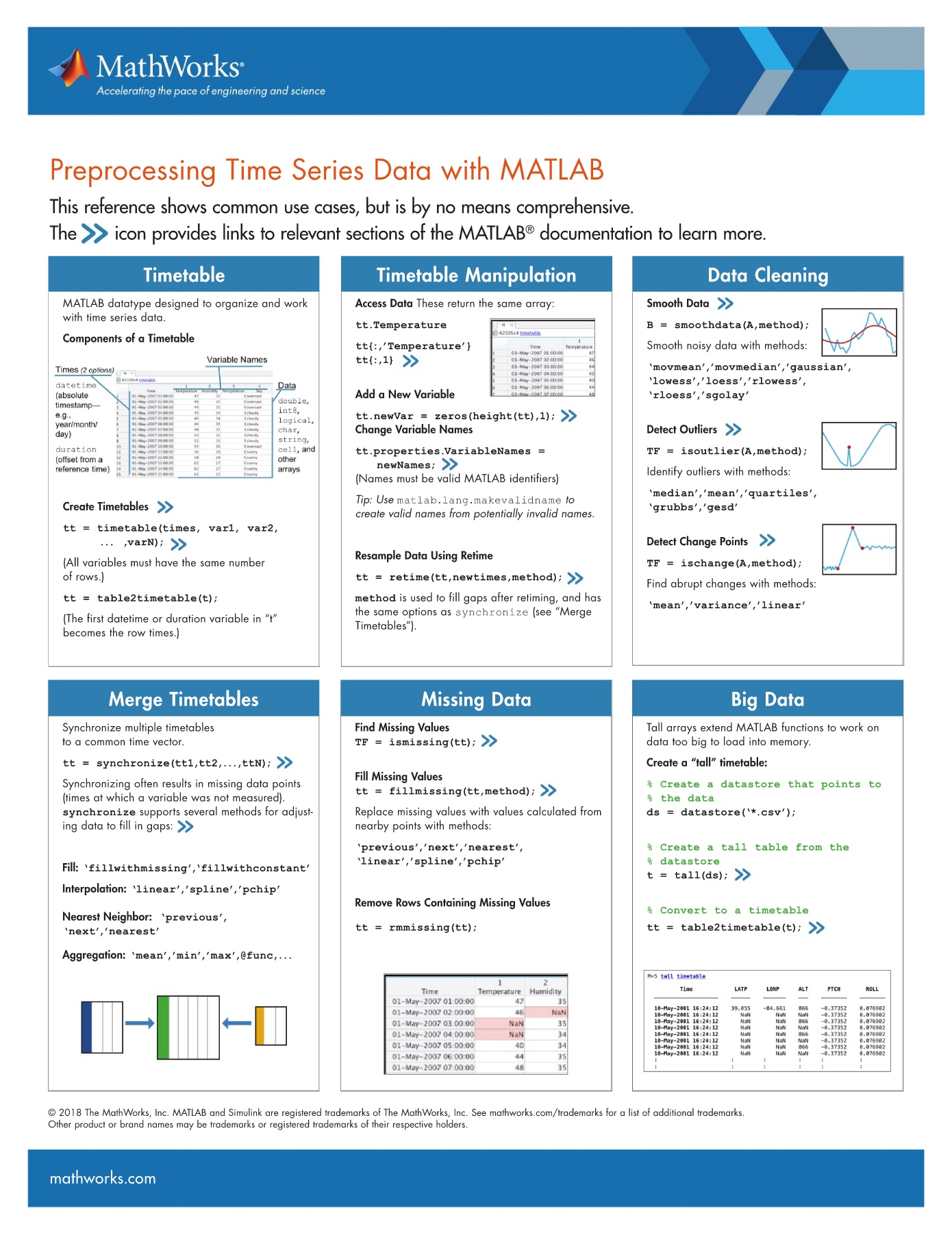 preprocessing-time-series-data-tips-and-tricks Pages 1 - 1 - Text
