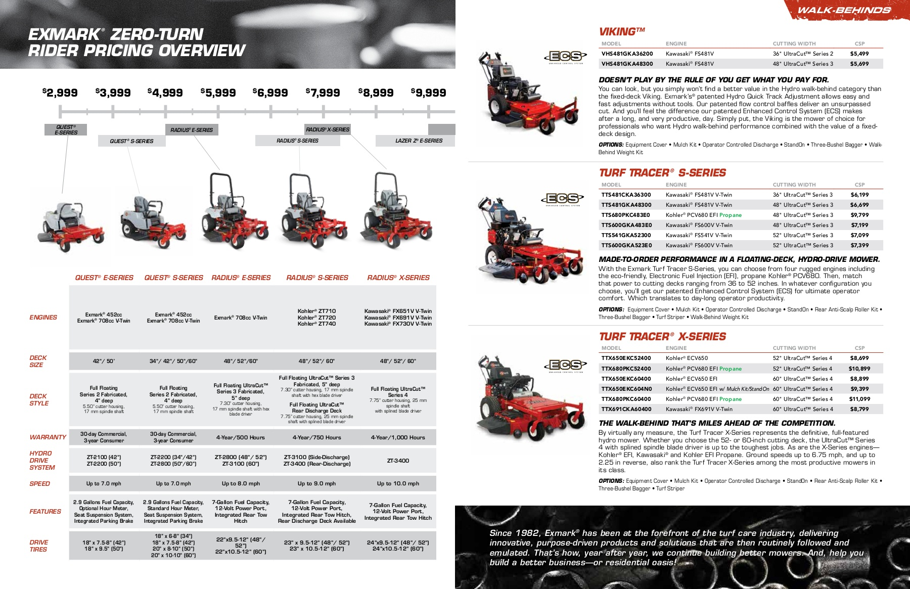 Exmark Pages 1 - 6 - Text Version   AnyFlip