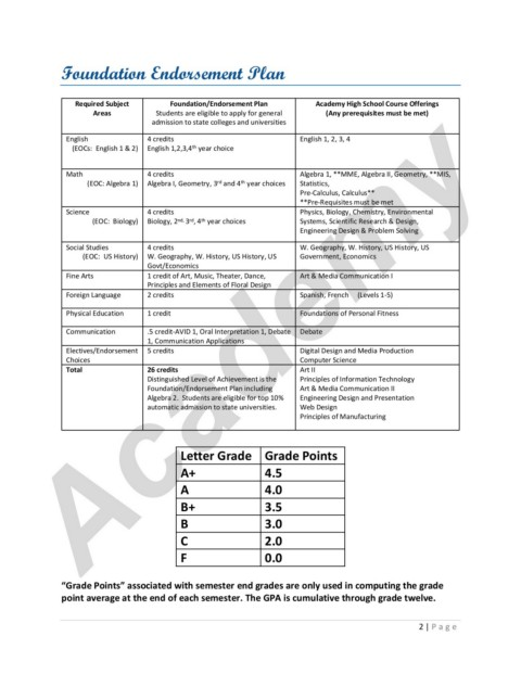 Dissertation Research Sample Size Pdf