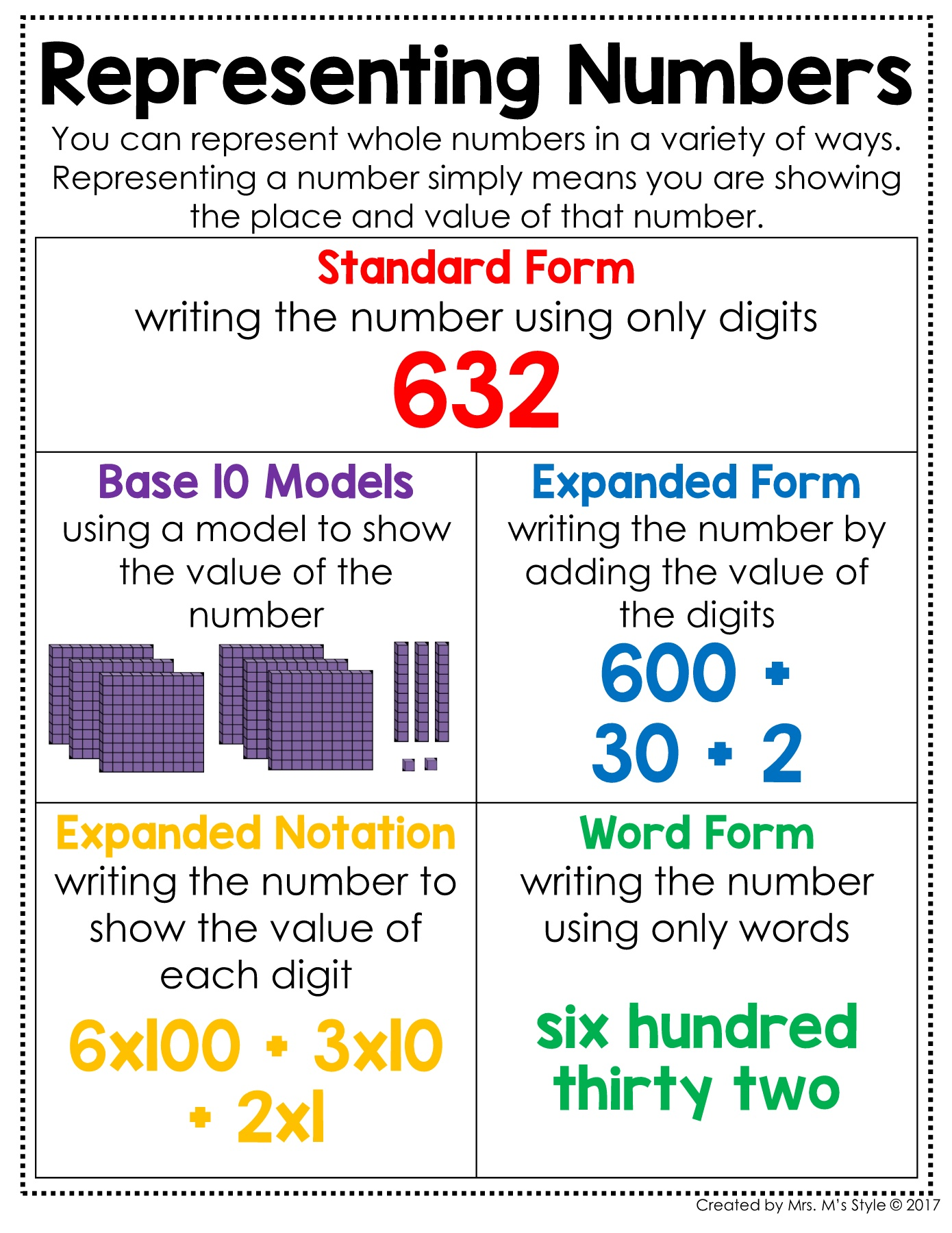 4th Grade Math Anchor Charts - Color - FULL PAGE-Flip eBook Pages 1 - 50   AnyFlip   AnyFlip