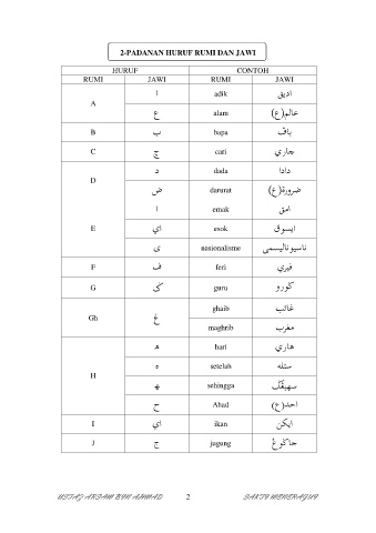 Pintar Jawi 2019 Doc Neat Pages 1 33 Text Version Anyflip