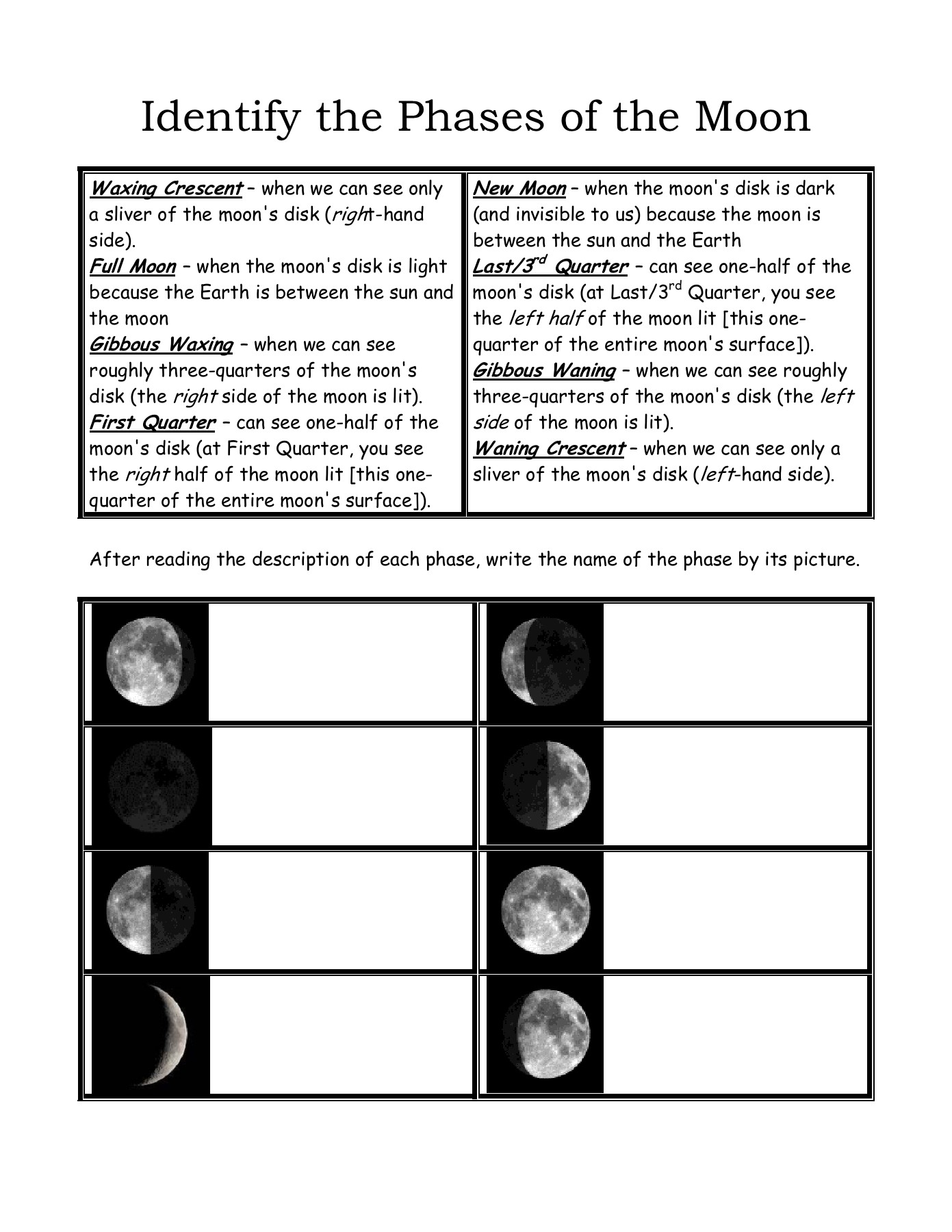 Name Identifying Phases of the Moon - mrscienceut net Pages
