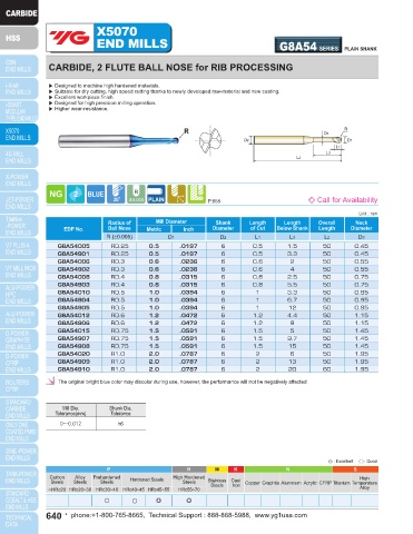 R1.0 Radius of Ball Nose Ball Nose for Rib Processing YG-1 G8A54020 Carbide X5070 End Mill 2 Flute 2.0 mm