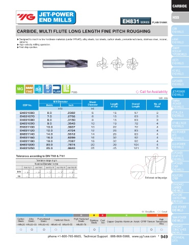 Long Length 9.0 mm 72 mm Length Fine Pitch Roughing YG-1 EH831090 Carbide Jet-Power End Mill Multi Flute
