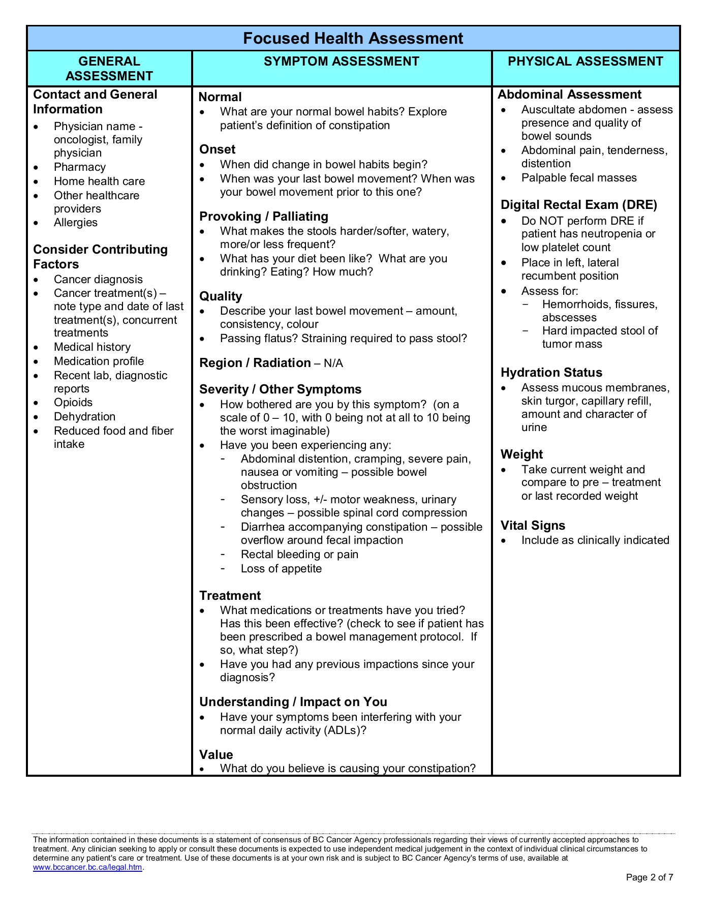 Symptom Management Guidelines: CONSTIPATION Pages 1 - 7