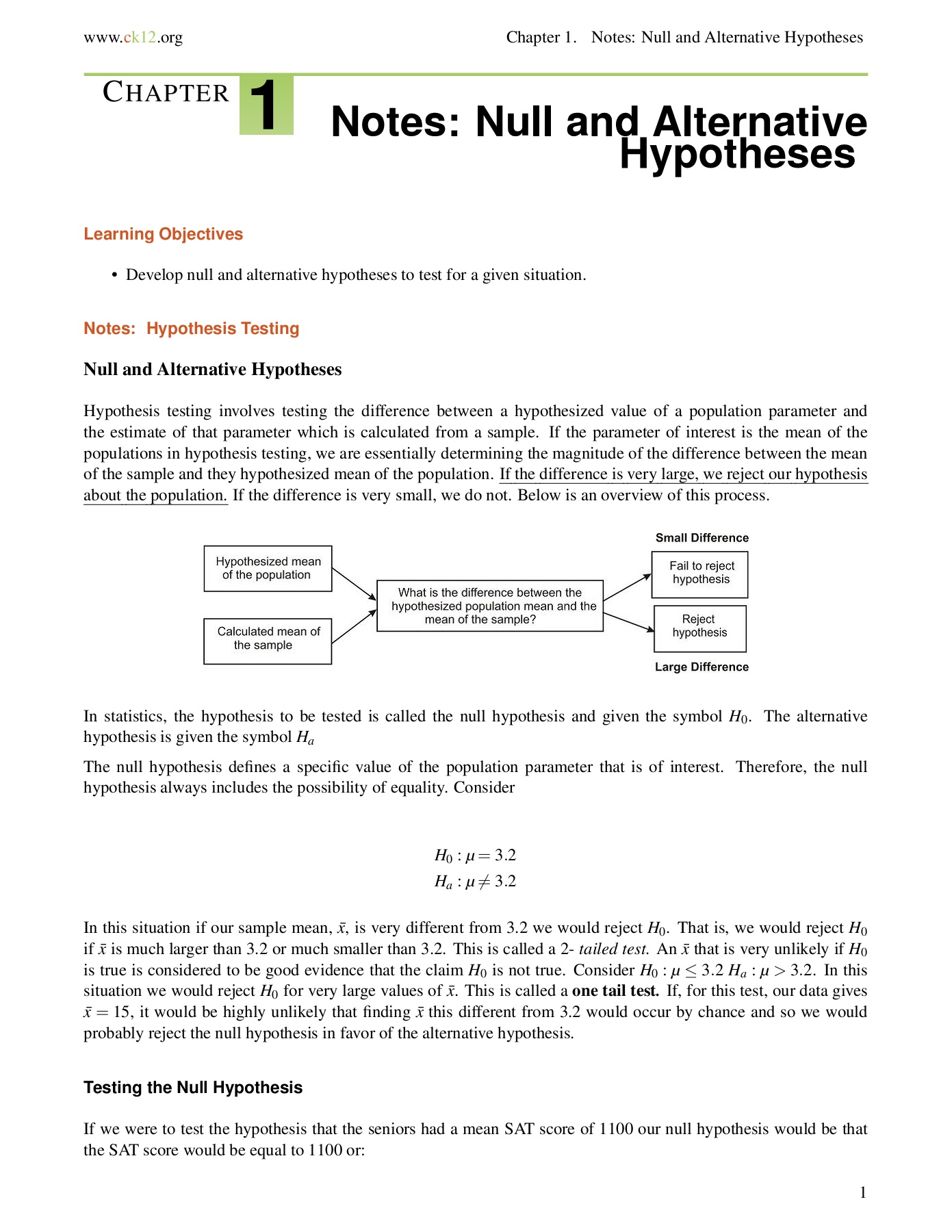 Notes Null And Alternative Hypotheses