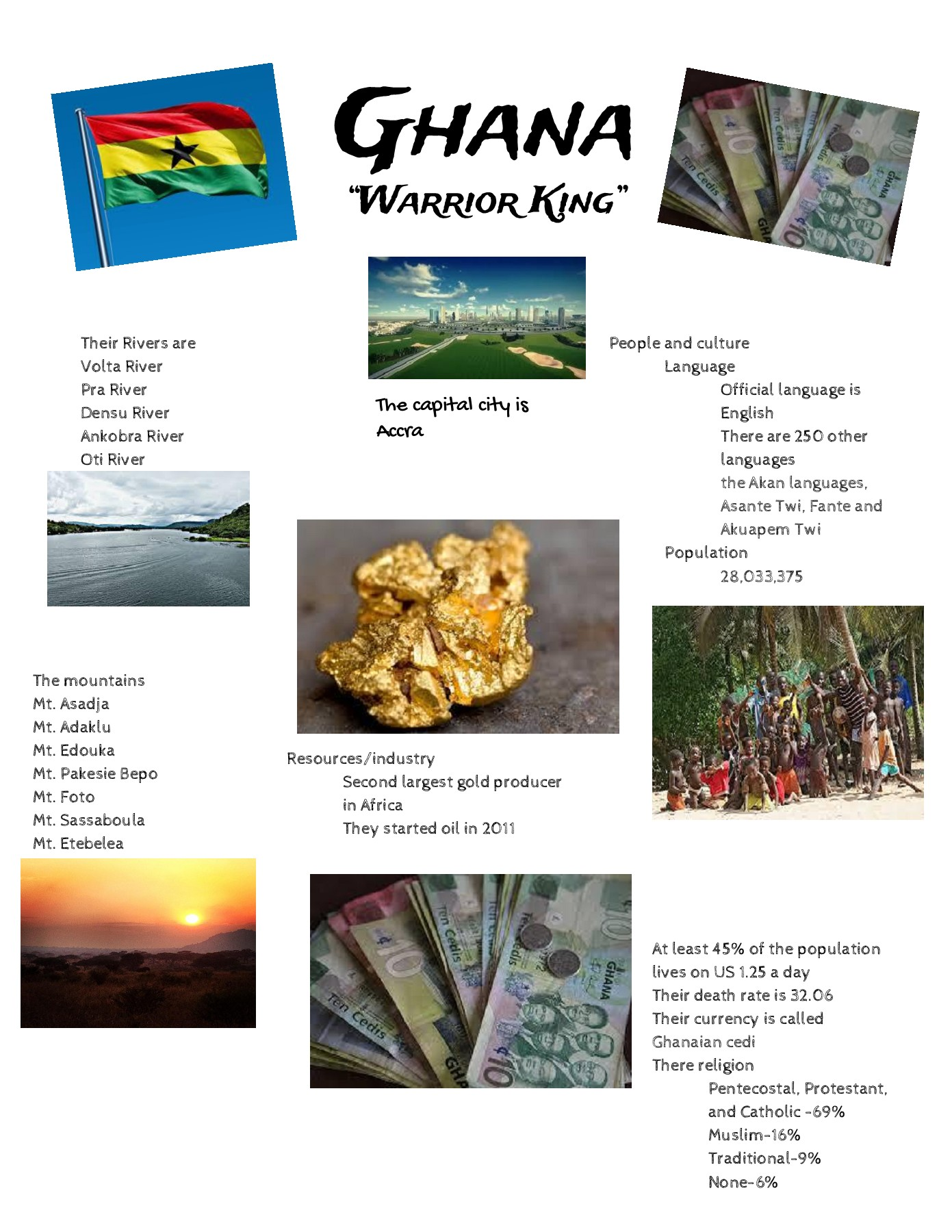 Africa Book Pages 1 - 1 - Text Version | AnyFlip