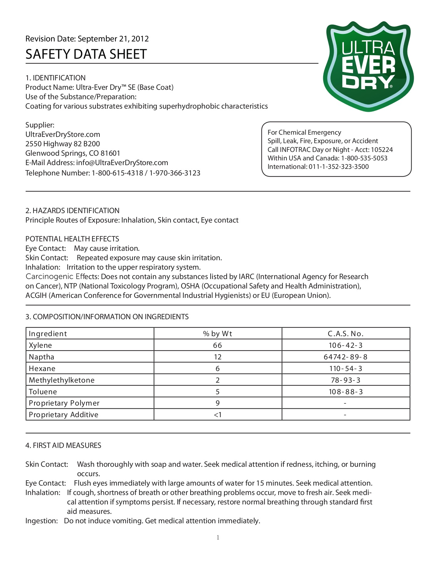 Revision Date: September 21, 2012 SAFETY DATA SHEET Pages 1
