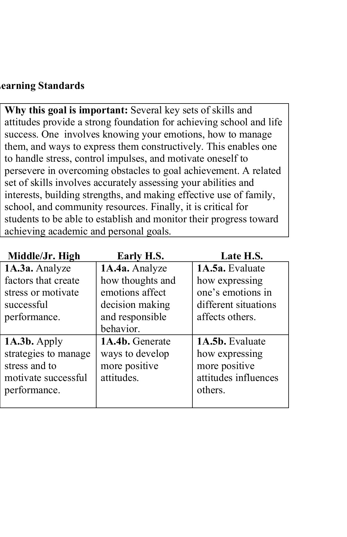 How Emotions Affect Learning Behaviors >> Social Emotional Learning Standards Why This Goal Isbe Pages 1 6