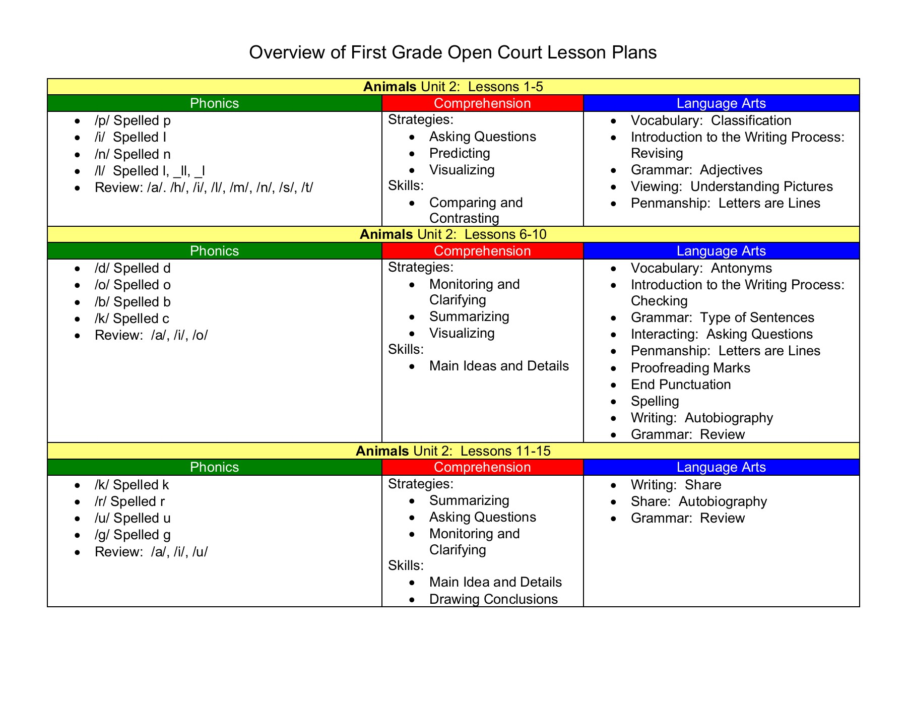 - 1st Grade Open Court Map1[1] Pages 1 - 14 - Text Version AnyFlip