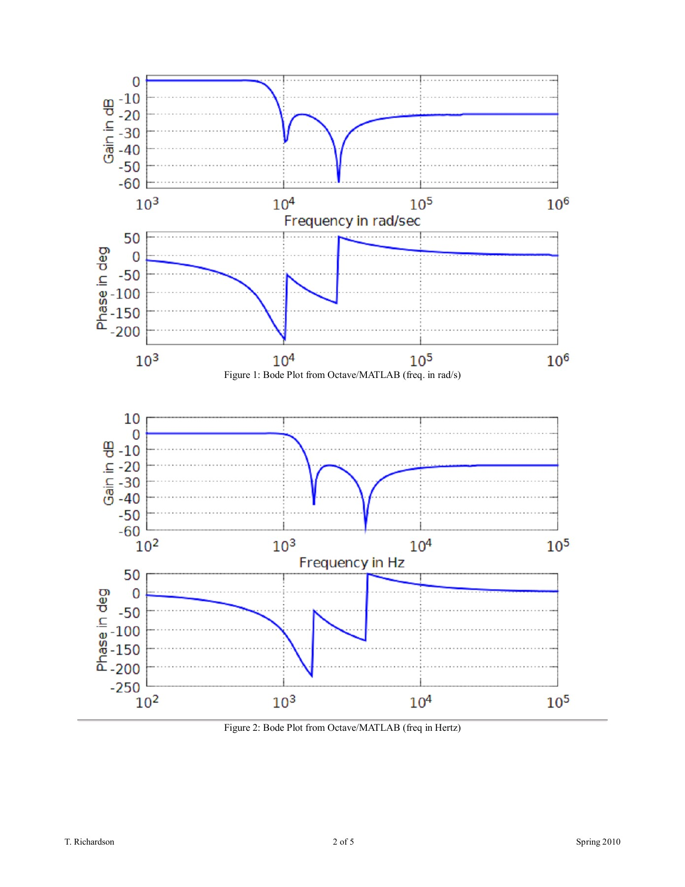 Creating Bode Plots - University of Evansville Pages 1 - 5 - Text