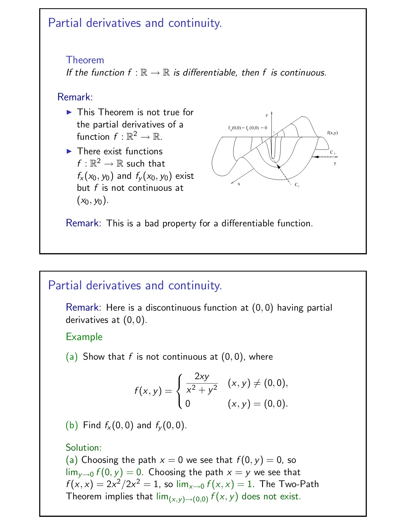 Partial Derivatives And Differentiability Sect 14 3 Pages 1 20 Text Version Anyflip Graph functions, plot points, visualize algebraic equations, add sliders, animate graphs, and more. anyflip