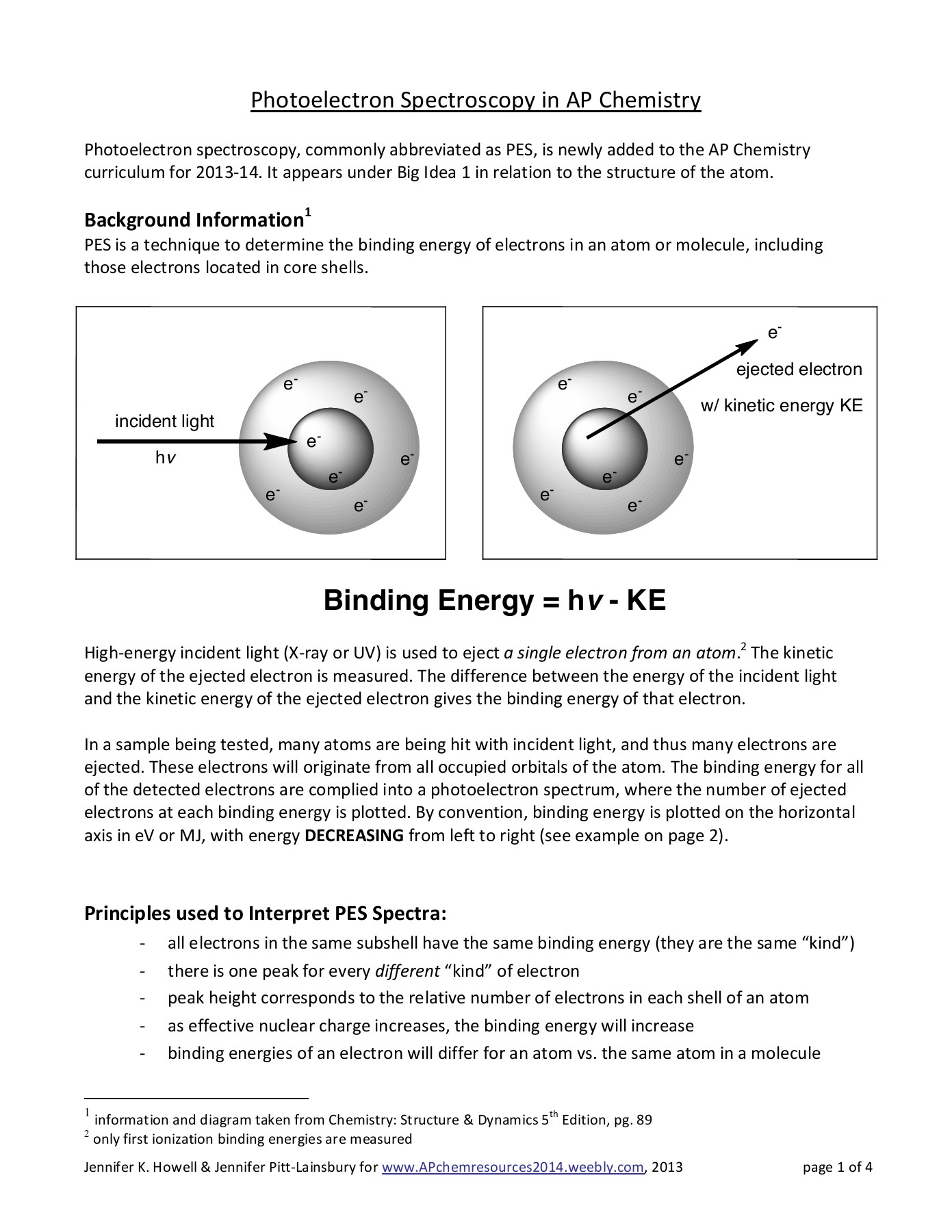 Binding Energy = hv - KE - Weebly Pages 1 - 4 - Text Version