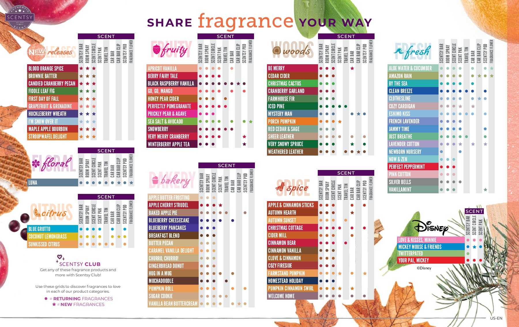 Scentsy Fragrance Grid Fall Winter 2019 Flip Ebook Pages 1 1 Anyflip Anyflip