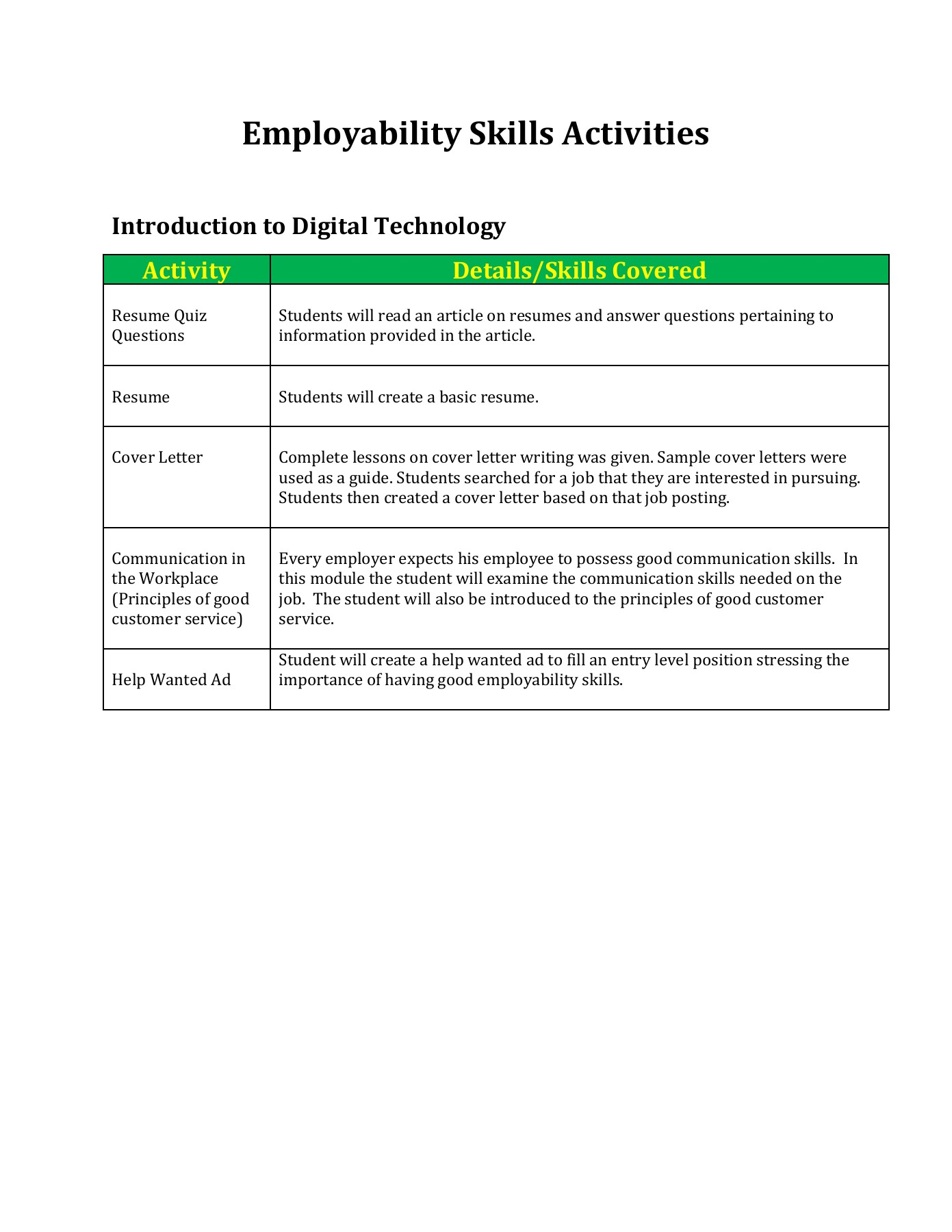 S4-24 Employability Skills-IDT-2017-B Pages 1 - 21 - Text Version