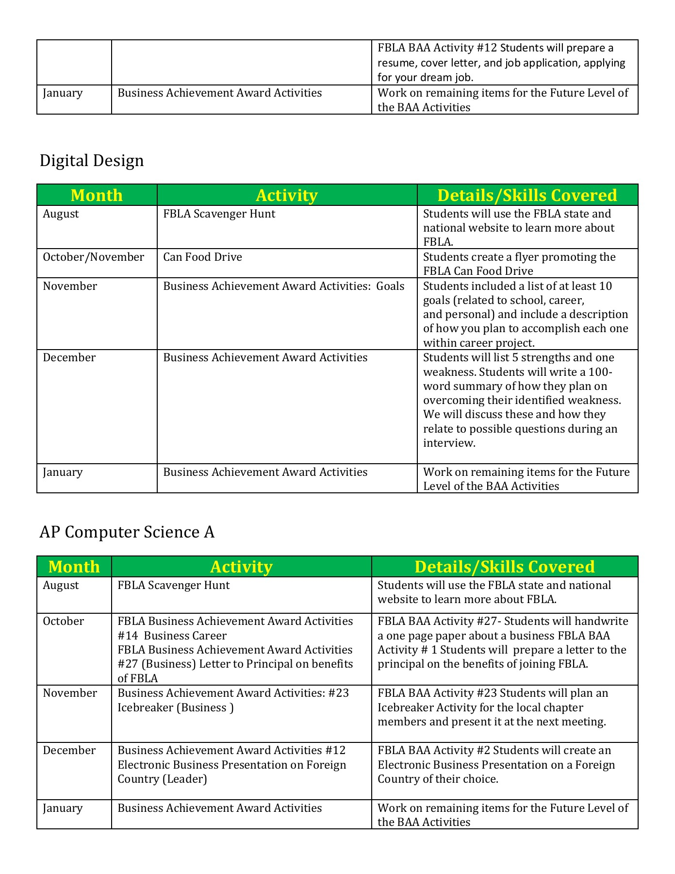 OLIVER FBLA ACTIVITIES Pages 51 - 100 - Text Version | AnyFlip