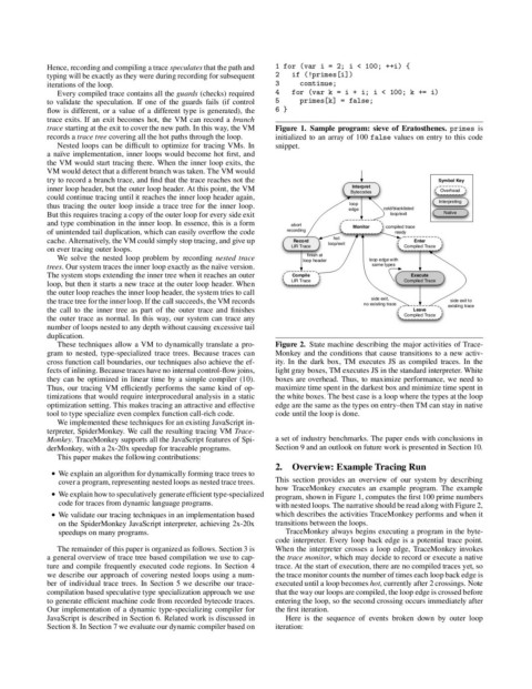 compressed tracemonkey-pldi-09 Pages 1 - 14 - Text Version