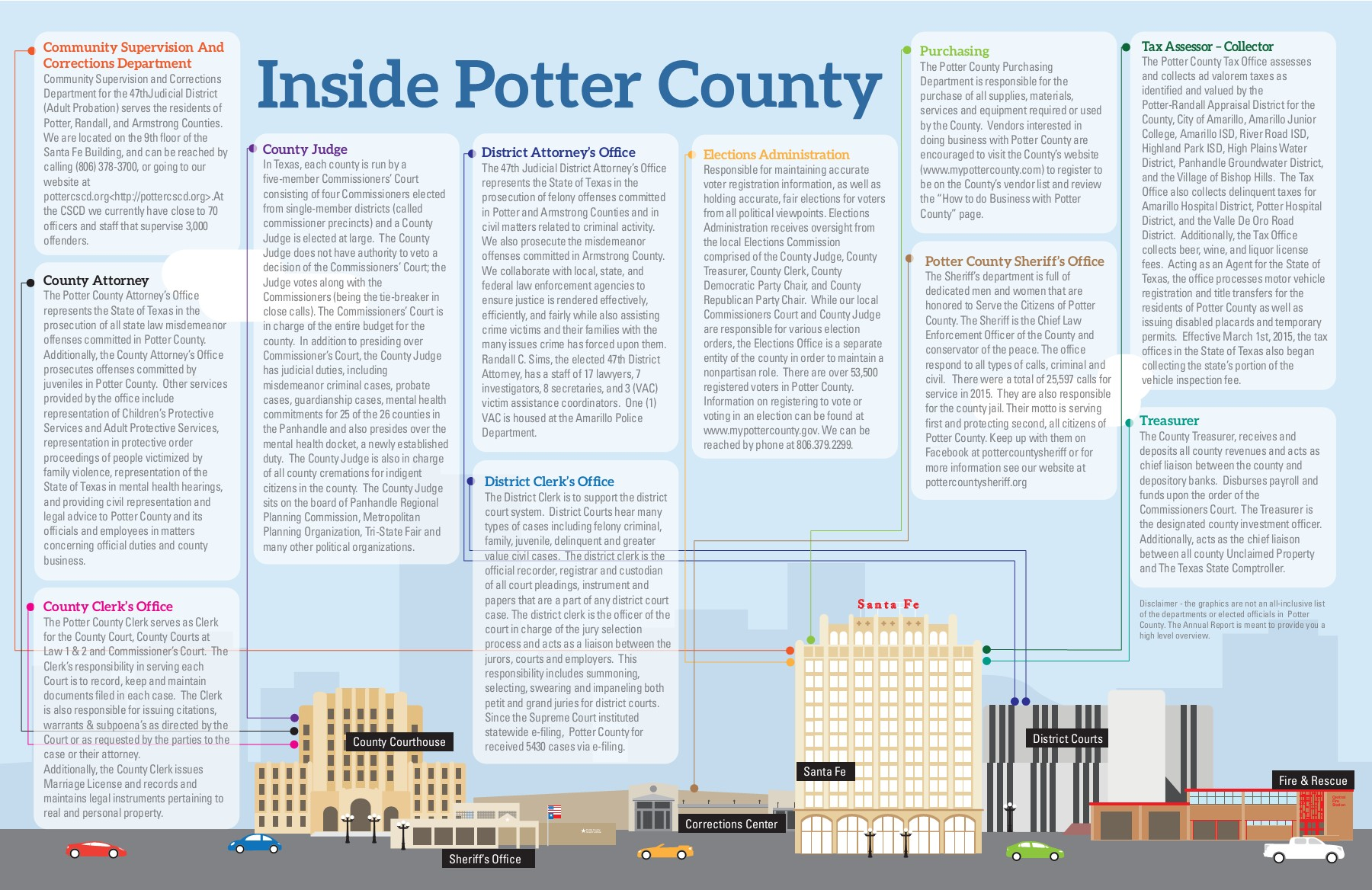 Potter_County_Quick_Facts_2017_draft_2 Pages 1 - 3 - Text