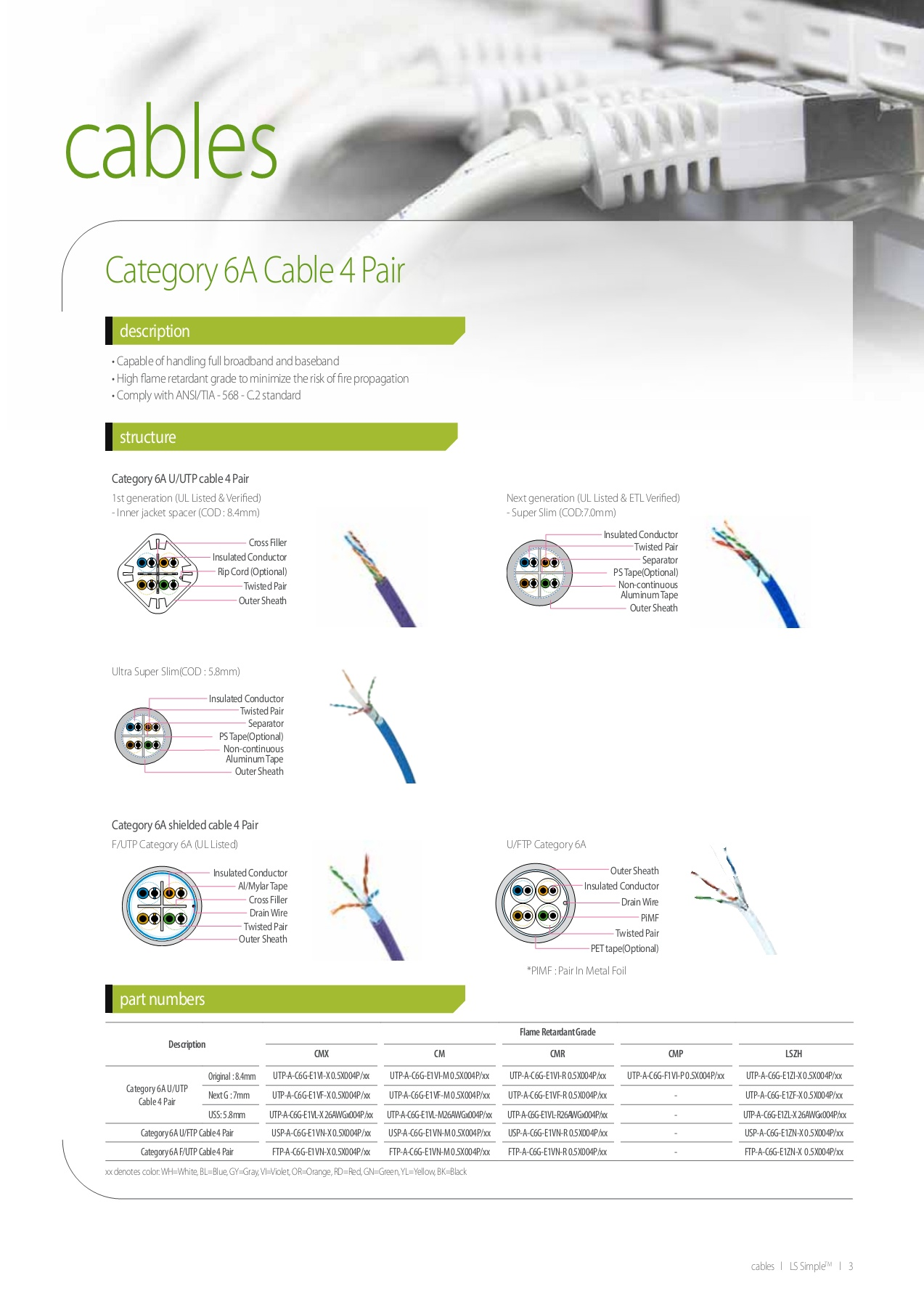 Ls Cataloge Low Pages 1 16 Text Version Anyflip 3m Cat6 U Utp 4 Pairs Cable