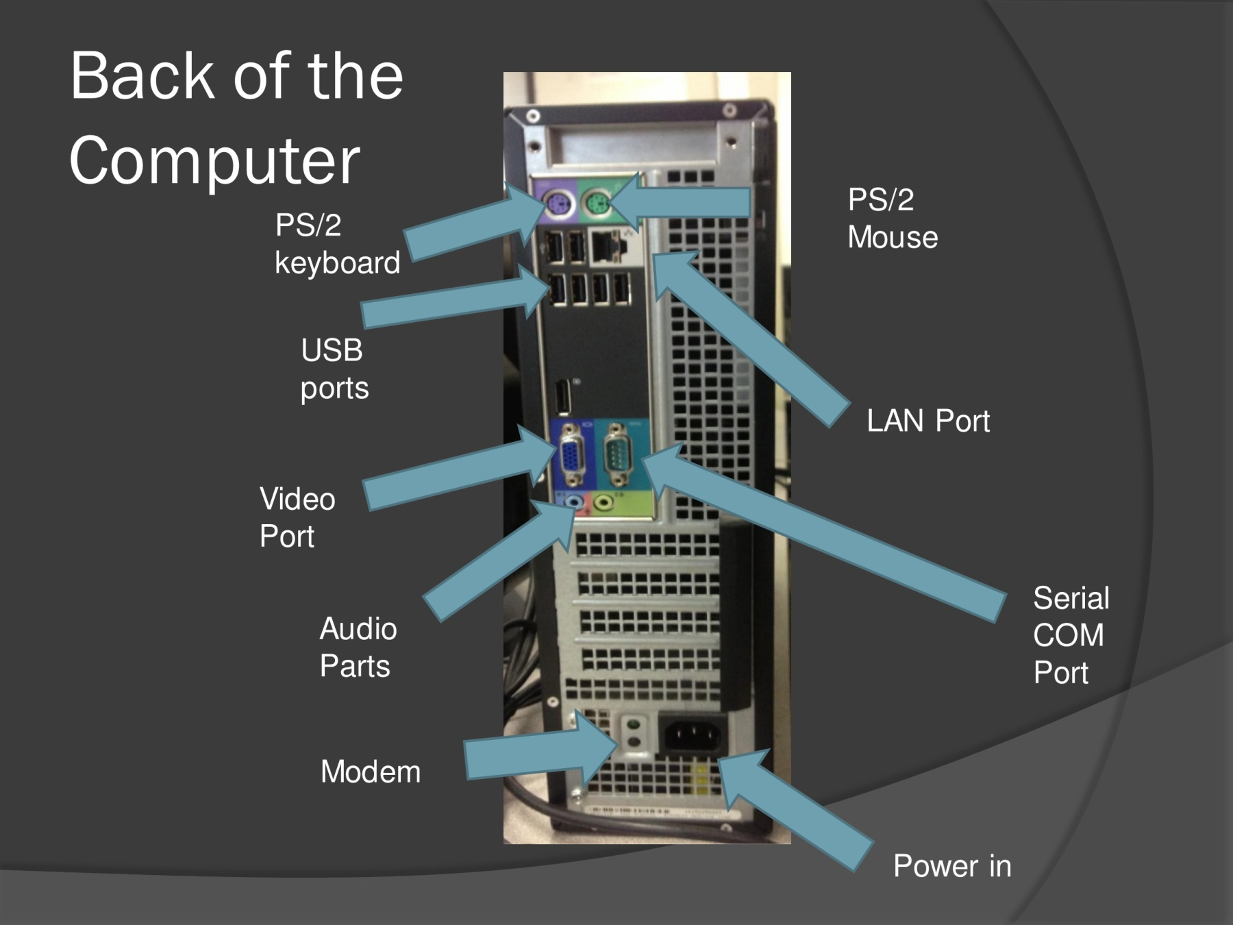 34 Parts Of Computer With Label - Labels Design Ideas 2020