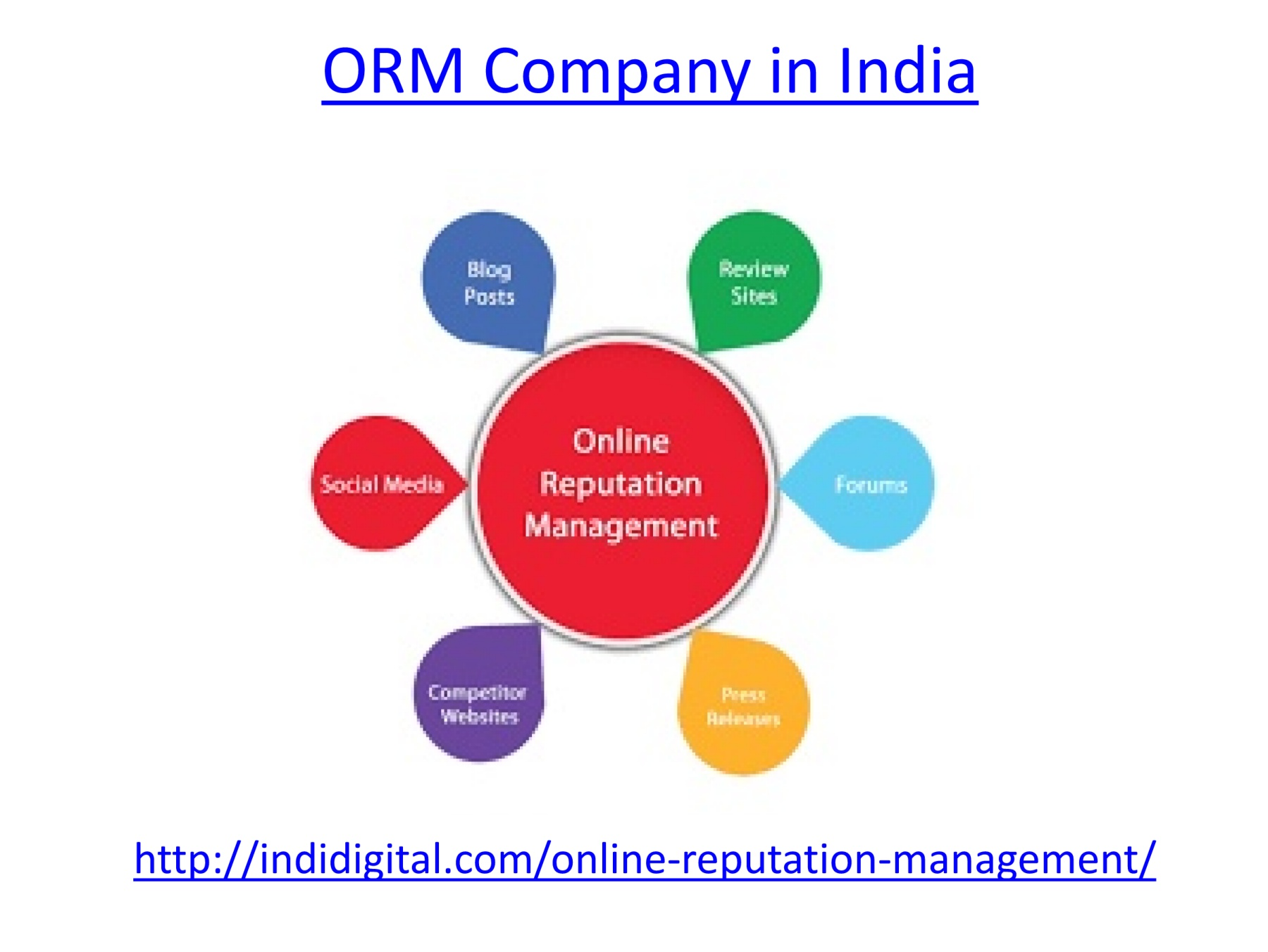 ORM Company in India