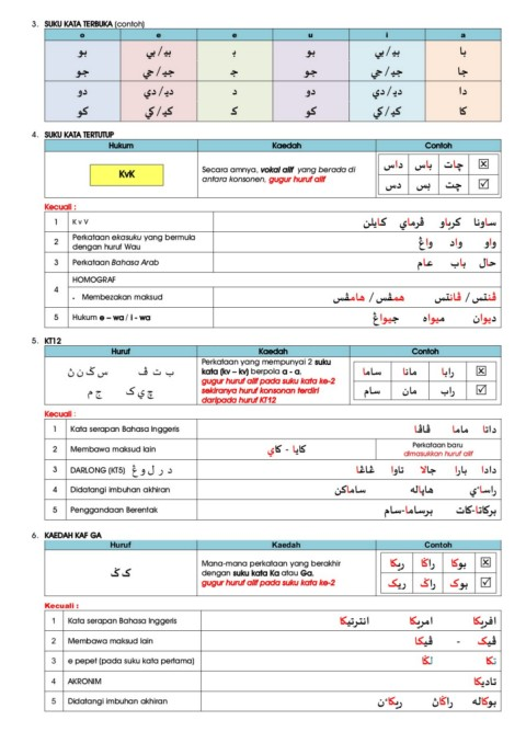 Nota Padat Jawi Pages 1 4 Text Version Anyflip