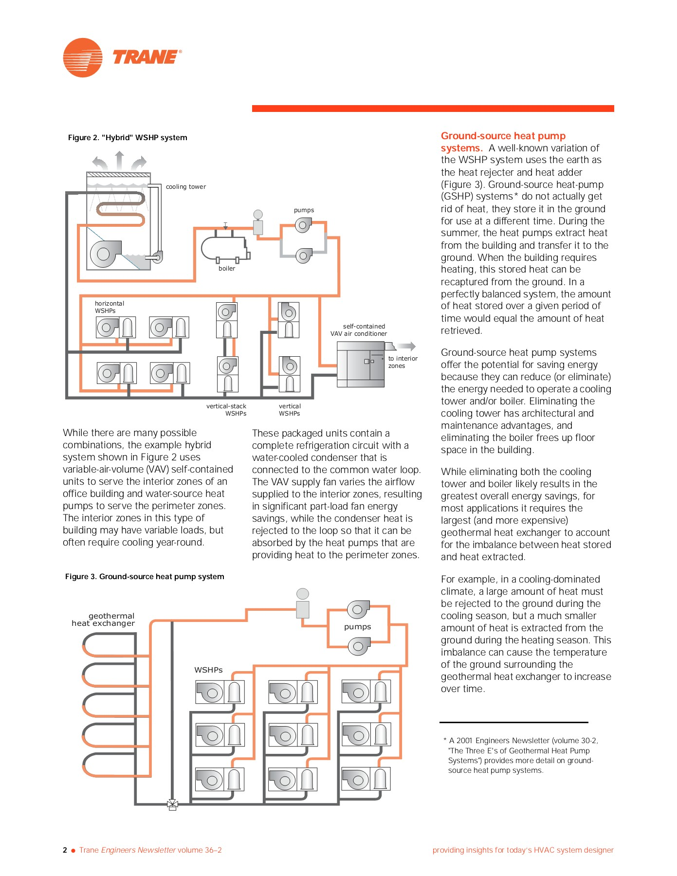 Energy-Saving Strategies for Water-Source Heat-Pump Systems