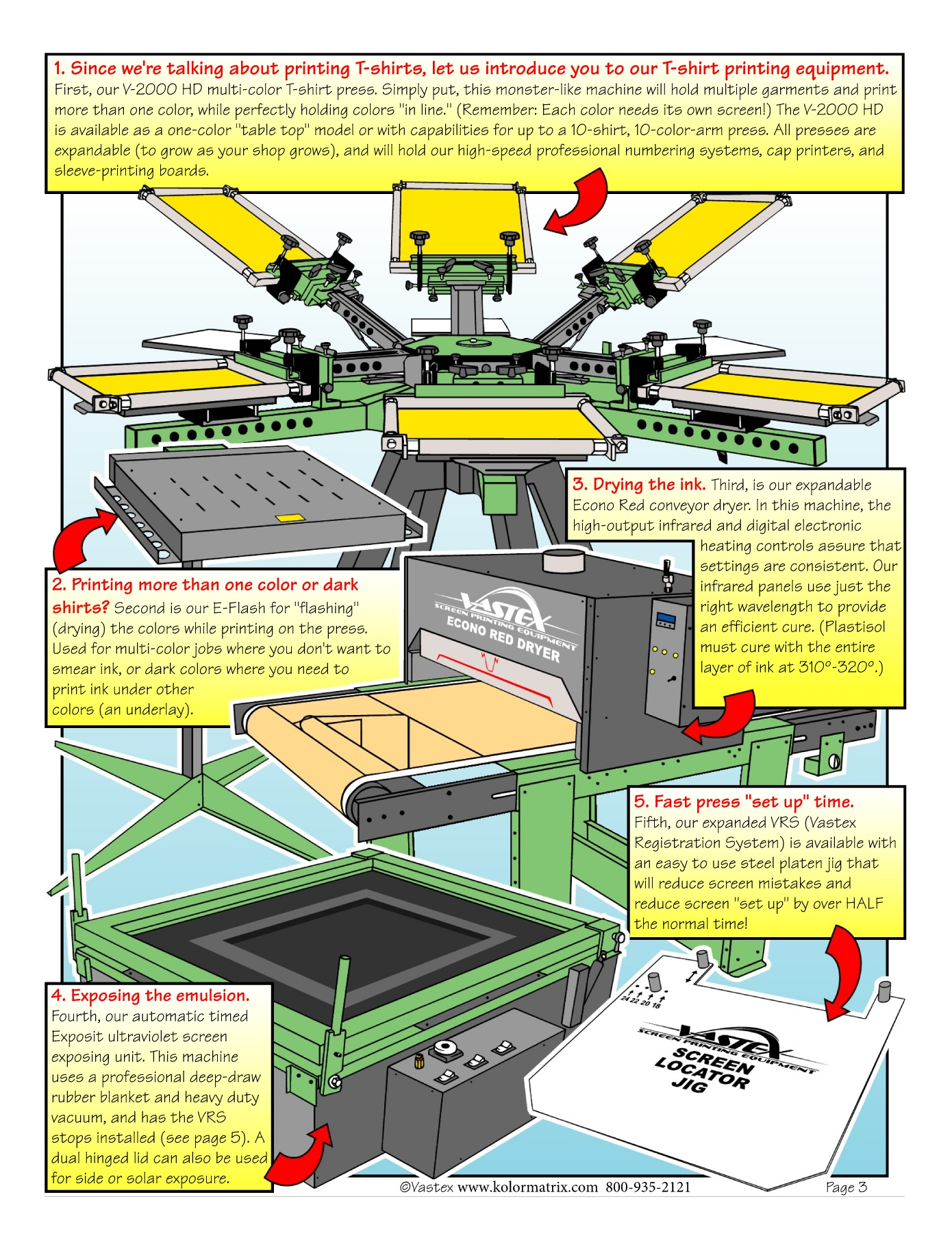 Vastex Comic Guide to Screen Printing Pages 1 - 8 - Text Version