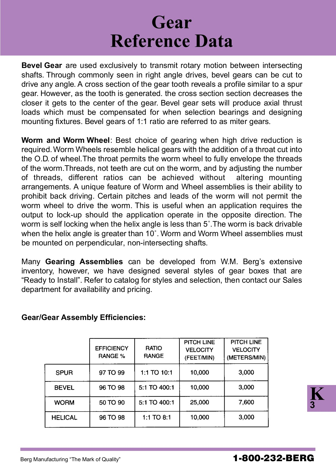 Gear Reference Guide Spur Gears