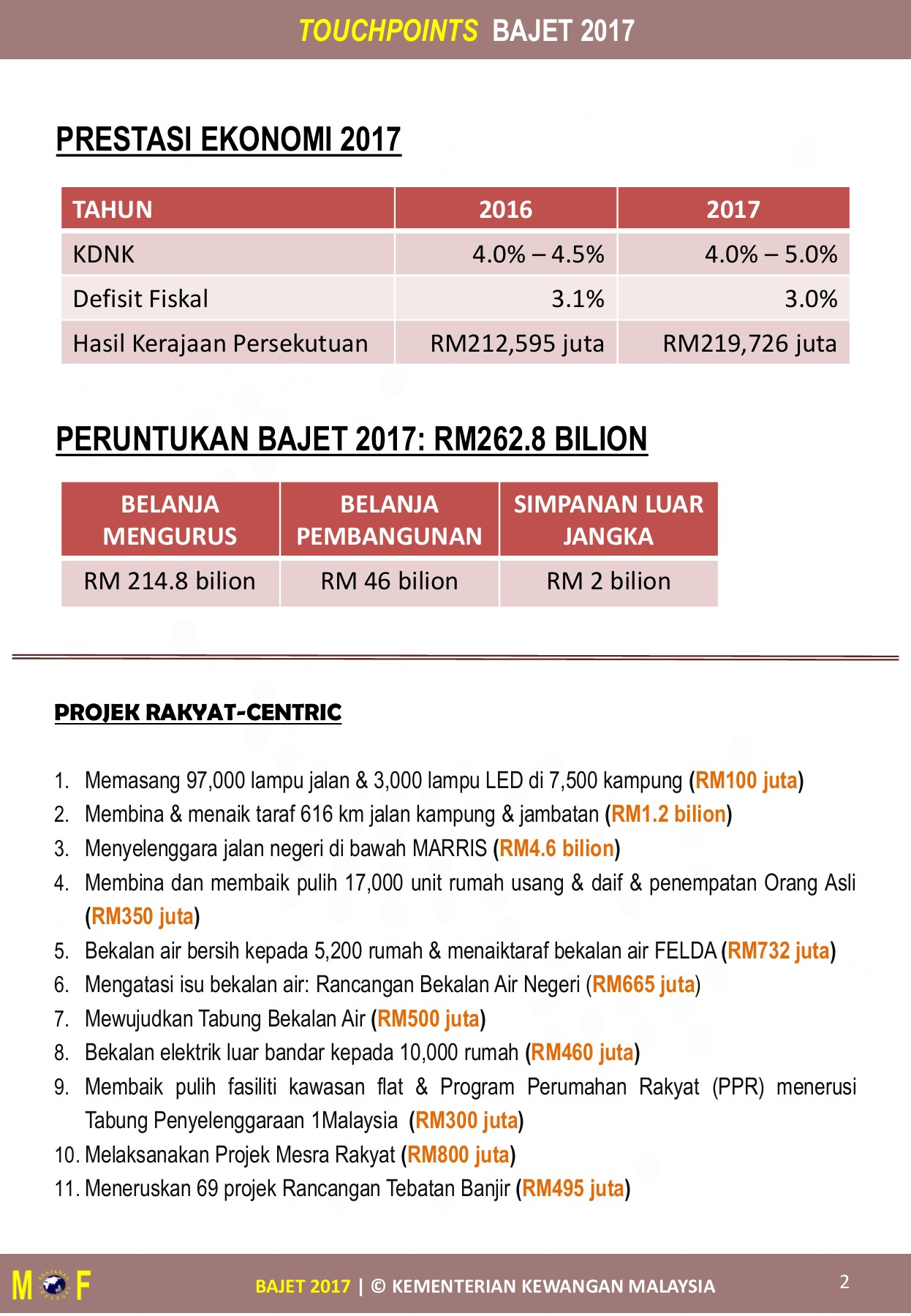 Bajet 2017 Touchpoints Pages 1 16 Text Version Anyflip