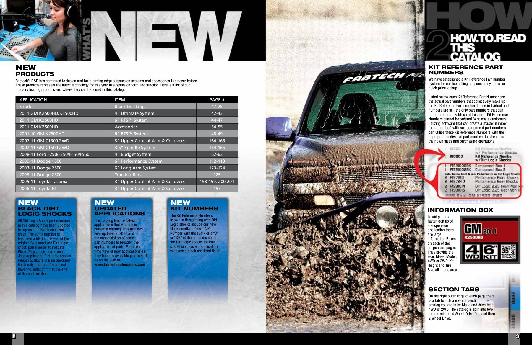 FABTECH 2016 Catalog Pages 51 - 100 - Text Version | AnyFlip