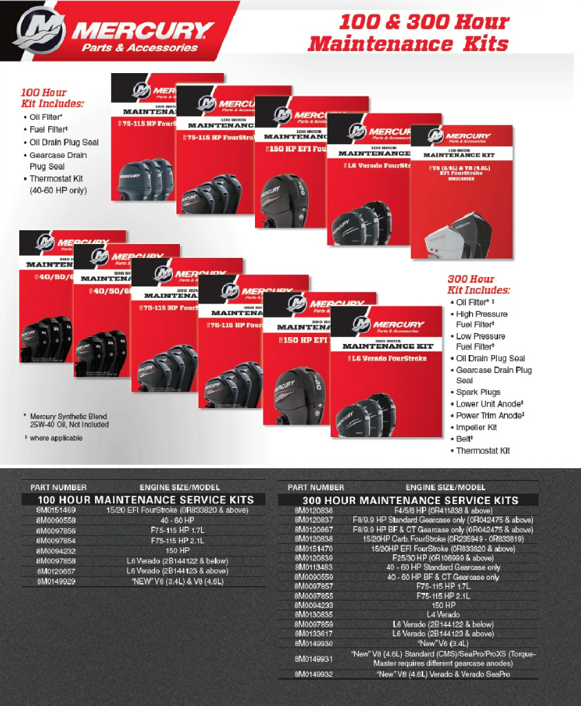 US ACCESSORIES GUIDE (2019)