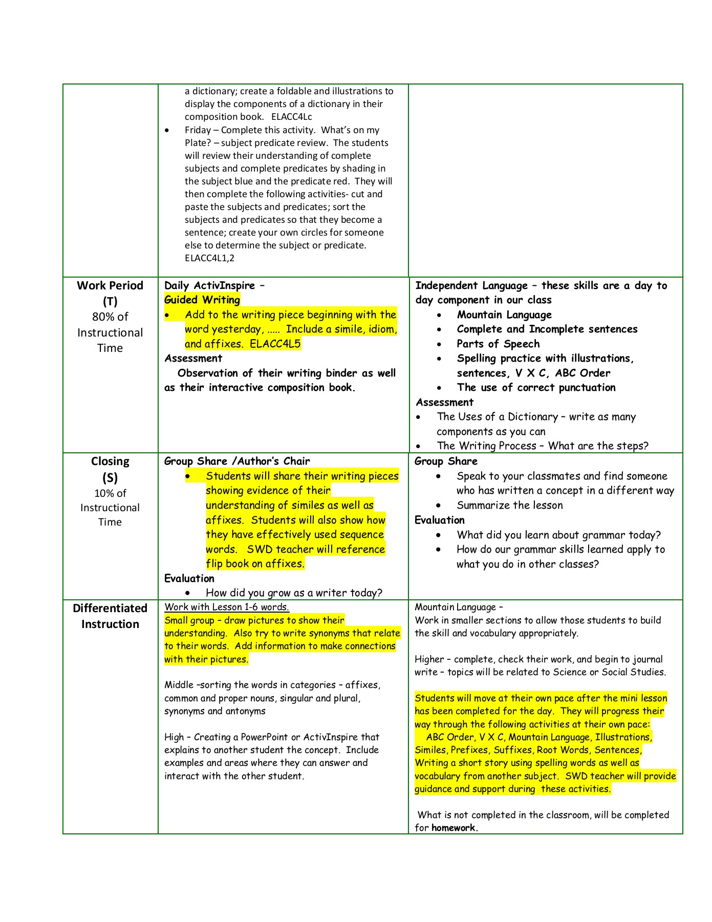 4th Grade Language Arts/Writing Framework at a Glance Pages
