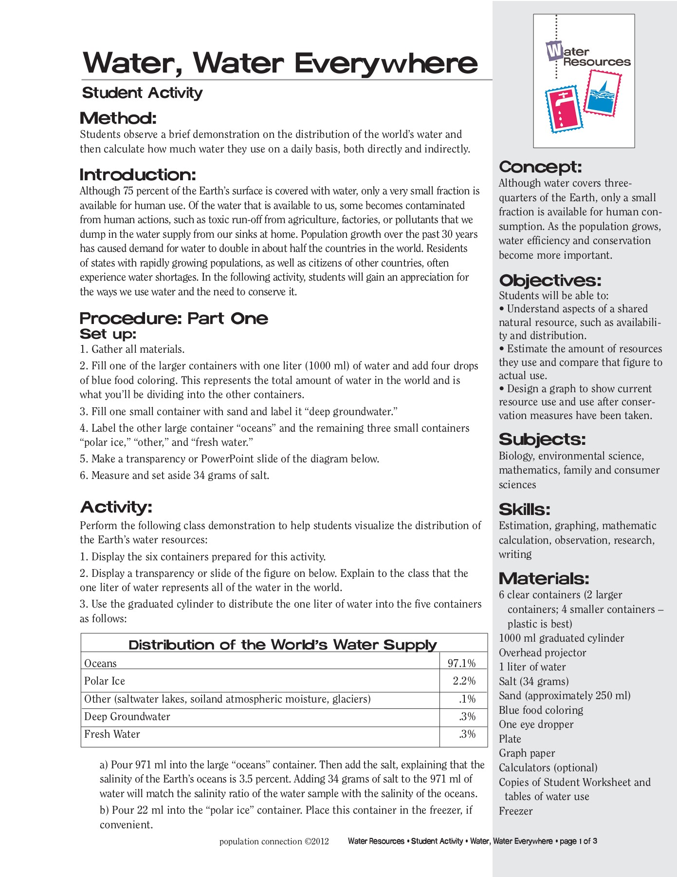 Water Water Everywhere Populationeducation Org Flip Ebook Pages 1 4 Anyflip Anyflip [ 1800 x 1391 Pixel ]