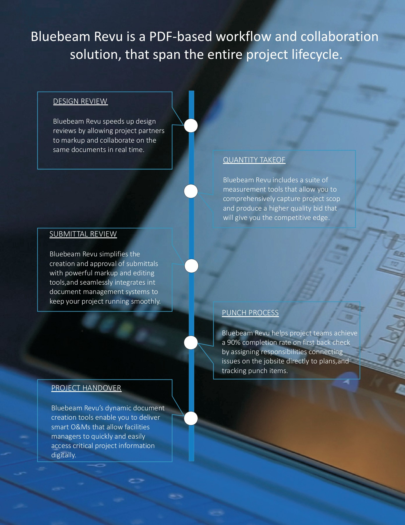 Bluebeam-Brochure-2017 Pages 1 - 12 - Text Version | AnyFlip