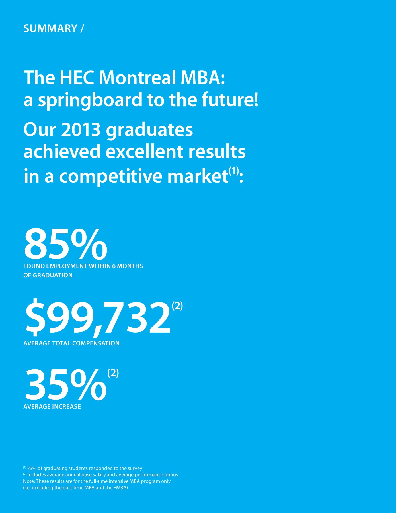 Hec Montreal Mba Placements